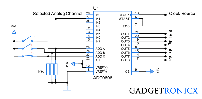Working Principle Of 0808 Adc Ic
