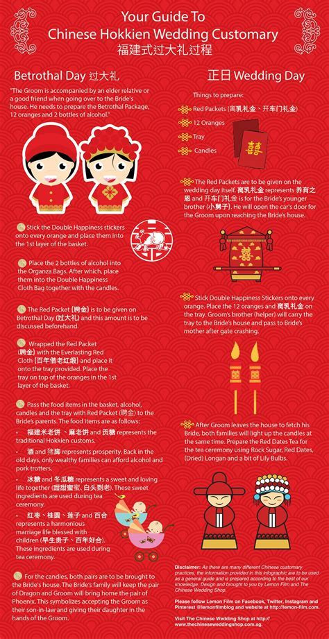 Your Guide To Traditional Chinese Hokkien Wedding