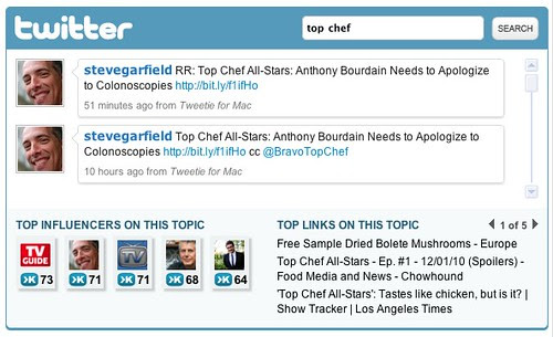 Twitter Integration on Huffington Post