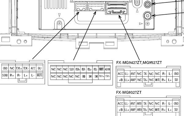 20 Fresh Avh P5700dvd Wiring Diagram