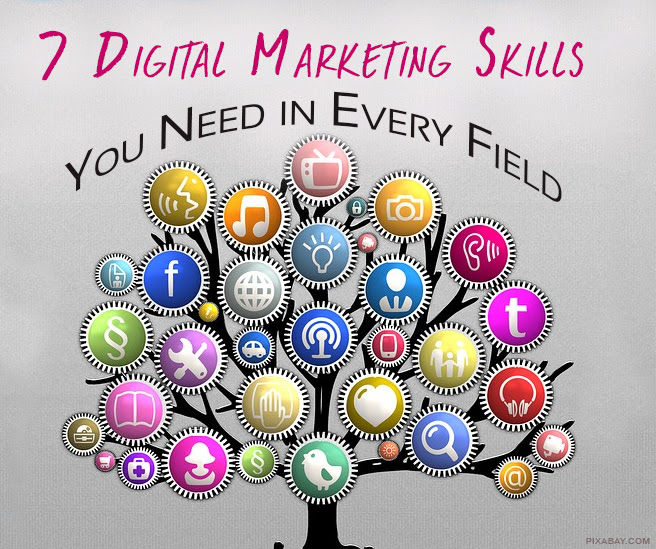 Digital Marketing Skills 1
