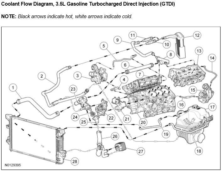 30 Ford F 150 Cooling System Diagram