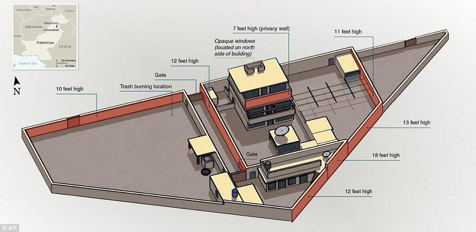 Secure: This CIA image shows Bin Laden's compound in Abbottabad and the measures he took including security walls up to 18ft high in places and opaque windows