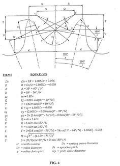 Image result for worm gear design calculation | Machinist