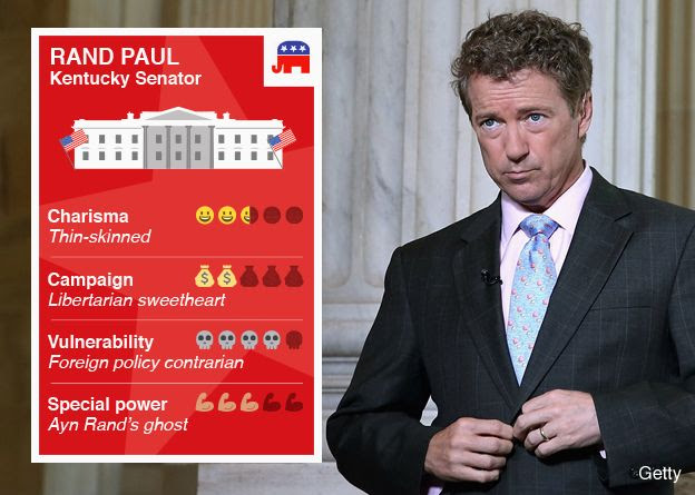 Rand Paul trading card
