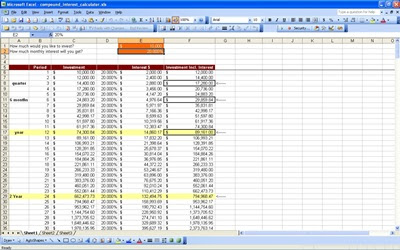 Compound monthly gain excel forex