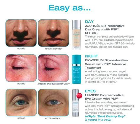 15 best images about Core Skin Care on Pinterest