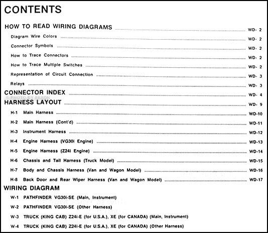 B3300 07 International Fuse Box Diagram