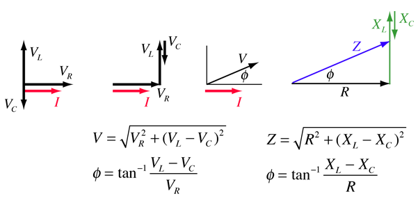 Phase Relationships in AC Circuits