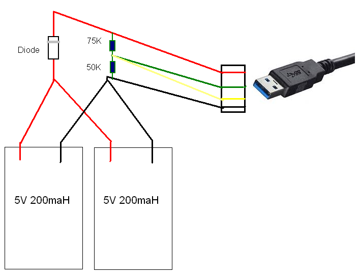 Diagram Usb Phone Charger Wire Diagram Full Version Hd Quality Wire Diagram Guard Monteinni It