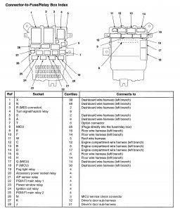 Acura TL (2008) - wiring diagrams - fuse panel - CARKNOWLEDGE