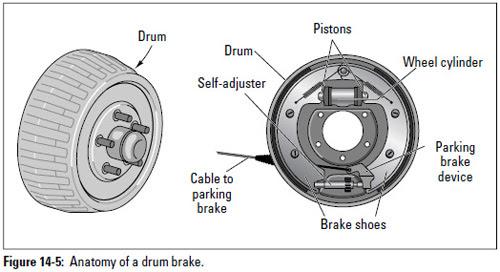 Image Result For Pressure In Car