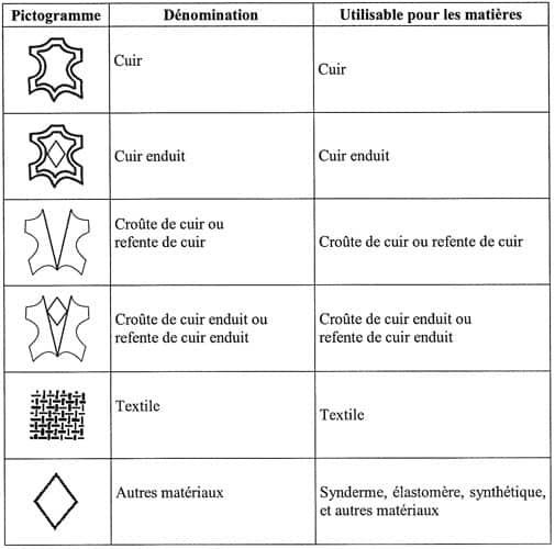 Materiały - słownictwo 3 - Francuski przy kawie