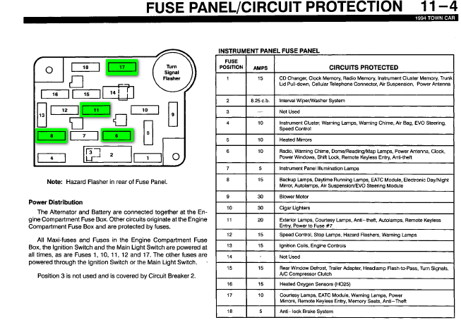 97 Lincoln Town Car Fuse Box - Wiring Diagram Networks