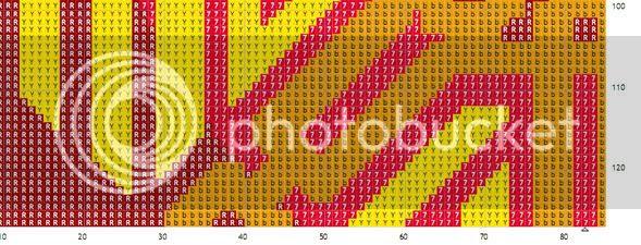 MOT001 pattern snapshot