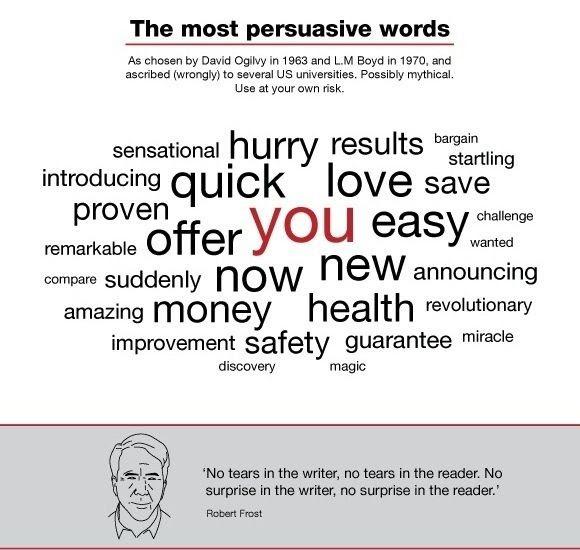 write a persuasive essay z words