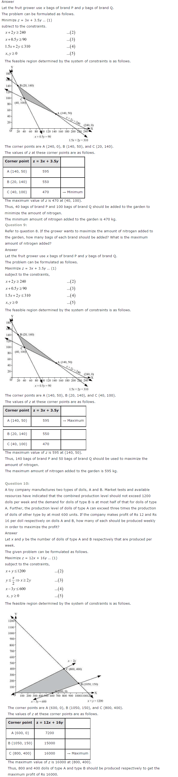 NCERT Solutions for Class 12 Maths Chapter 12 Linear Programming ex 12.10