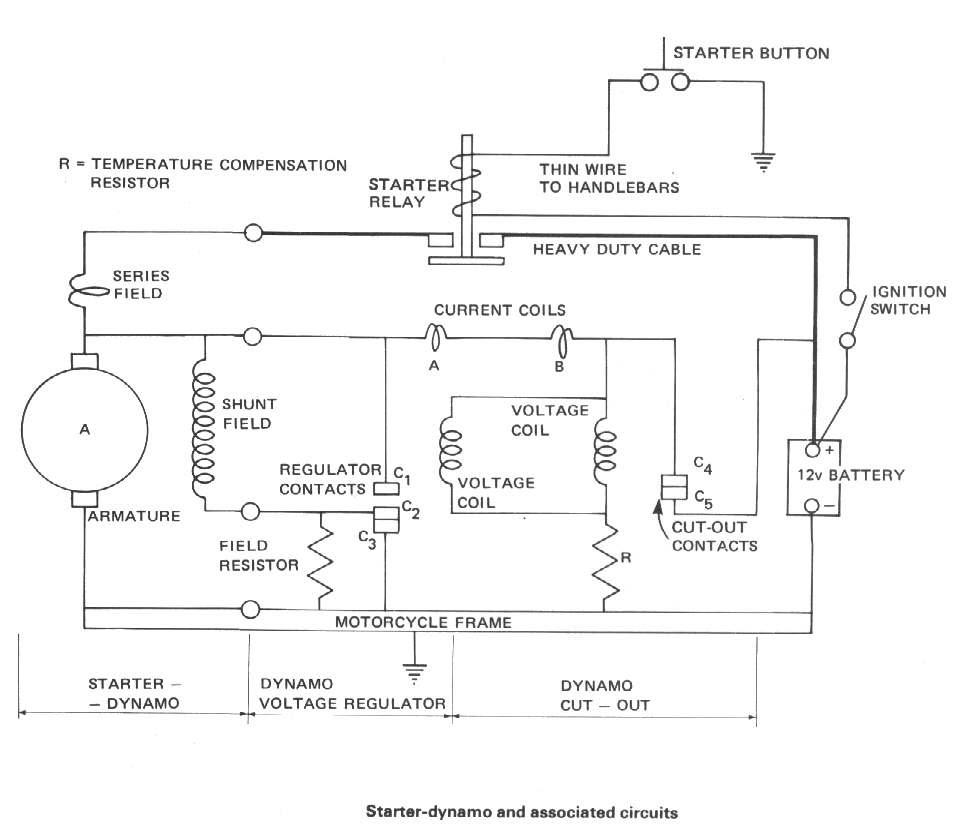 Dan S Motorcycle Generator Electric Starter Dynamo