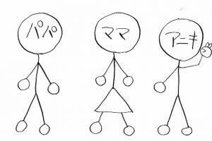 棒人間漫画の描き方とは絵を描けない人は棒人間で漫画を描け 漫画