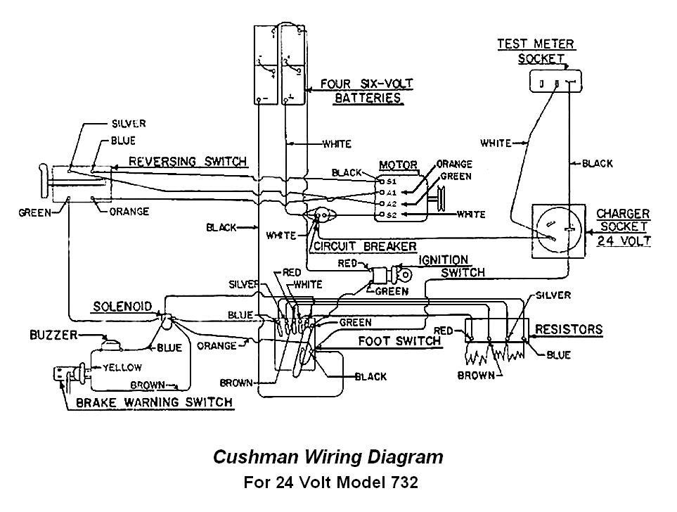 Ez Go Wiring Diagram 24 Eaton Shunt Trip Wiring Diagram Bege Wiring Diagram