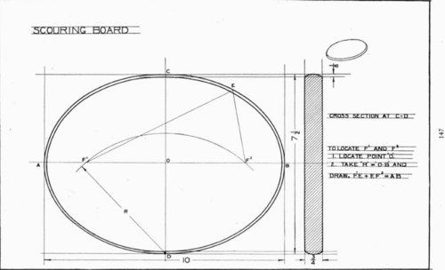 Great Beginning Woodwork And Mechanical Drawing: Scouring board 500 x 304 · 35 kB · png