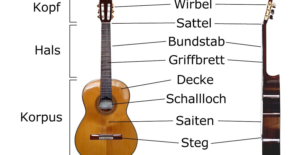 Schema Cablaggio Chitarra Elettrica : Il meglio di potere schema elettrica chitarra gibson una