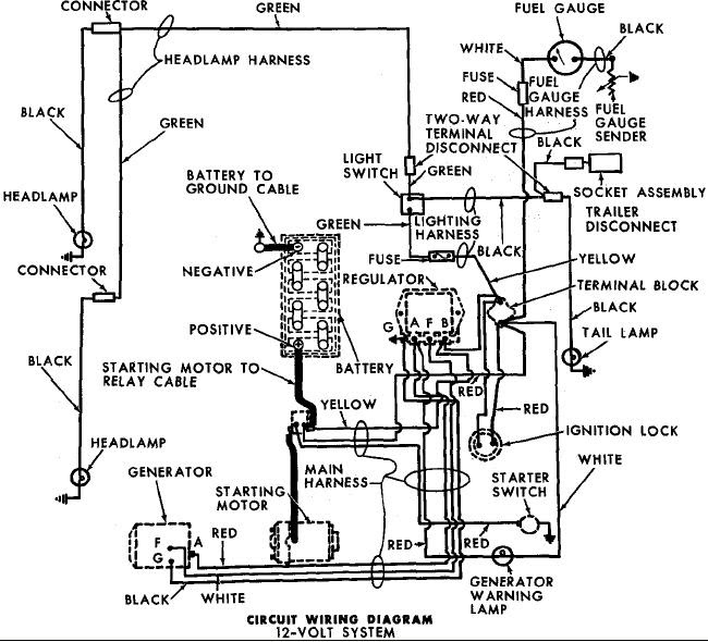 View 2310 Ford Tractor Wiring Harness Diagram Pics