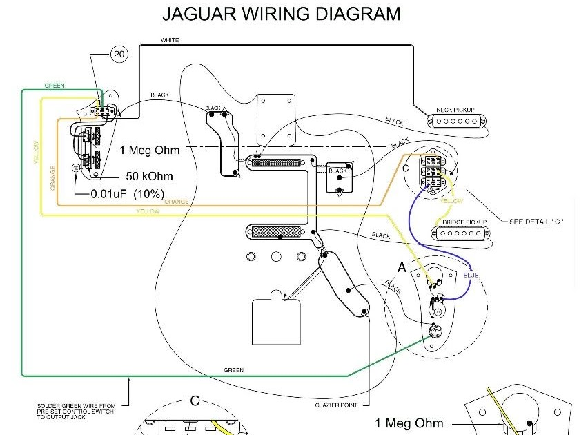 Diagram Fender Blacktop Stratocaster Wiring Diagram Full Version Hd Quality Wiring Diagram Eardiagram Cpn Valdejuine Fr