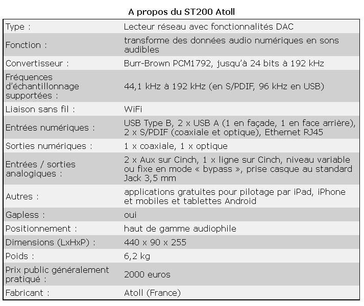 Exemple Fiche De Poste Vendeur Frexam