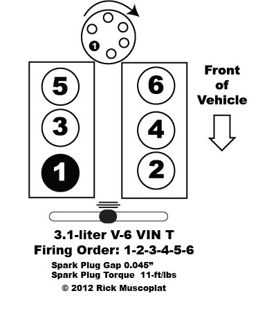 Chevy 3 1 Engine Diagram 1991 - Wiring Diagram Replace host-activity -  host-activity.miramontiseo.it | Chevy 3 1 Engine Diagram 1991 |  | host-activity.miramontiseo.it