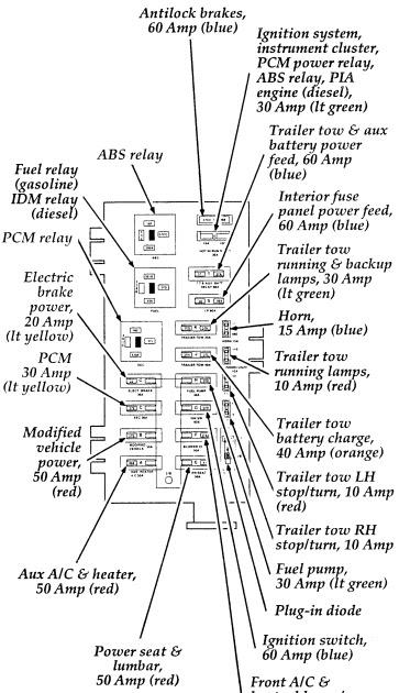 17 Inspirational Ford E350 Trailer Wiring Diagram
