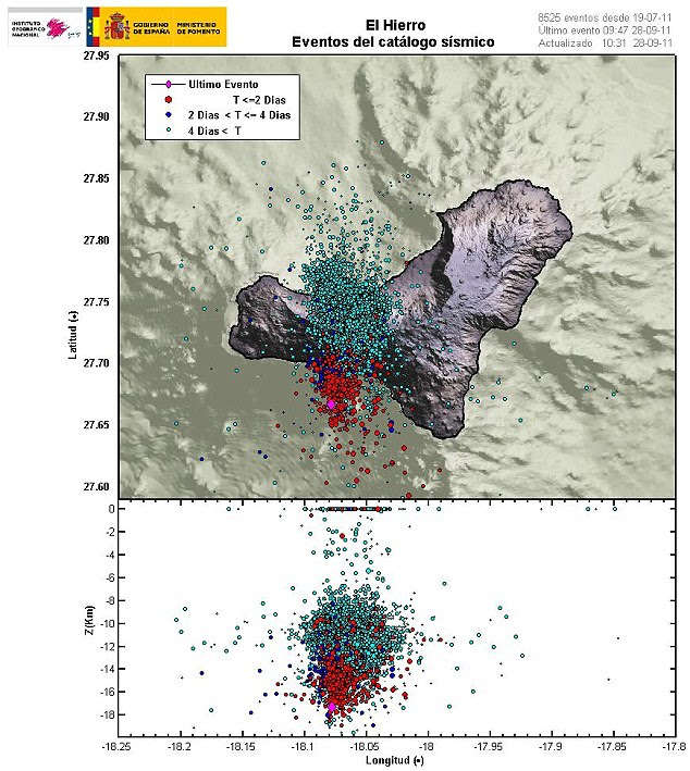 Eruption: A diagram showing where the epicentres of tremors have been. El Hierro was formed when three volcanoes erupted 100 million years ago