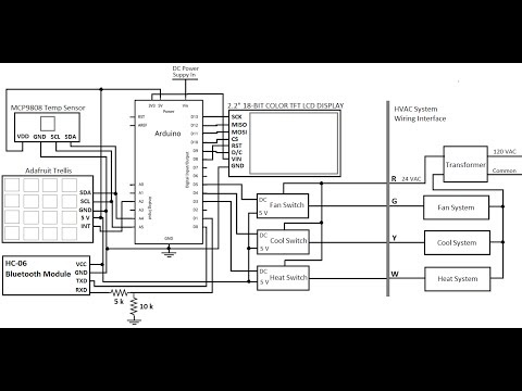 Building Smart Thermostat Part 2