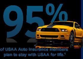 Car Insurance Claim: Usaa Car Insurance Claim Phone Number