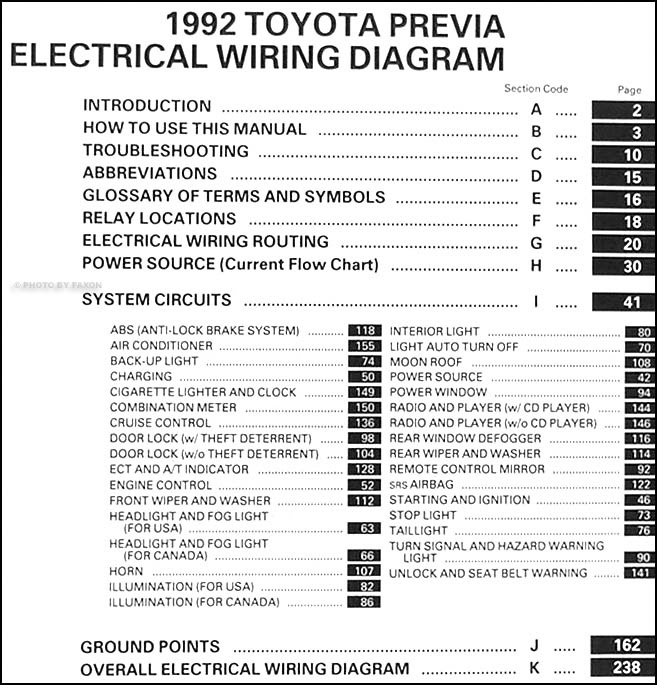 Diagram Toyota Previa Electrical Wiring Diagrams Full Version Hd Quality Wiring Diagrams Sfastructuredsales Dn Mag Fr