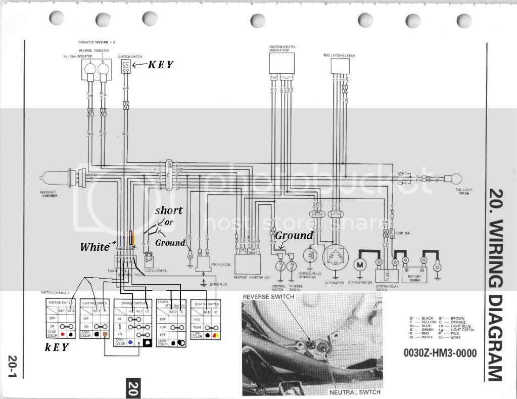 2000 Honda 400Ex Wiring Diagram from lh5.googleusercontent.com