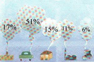 Risultati immagini per gas inquinanti da traffico