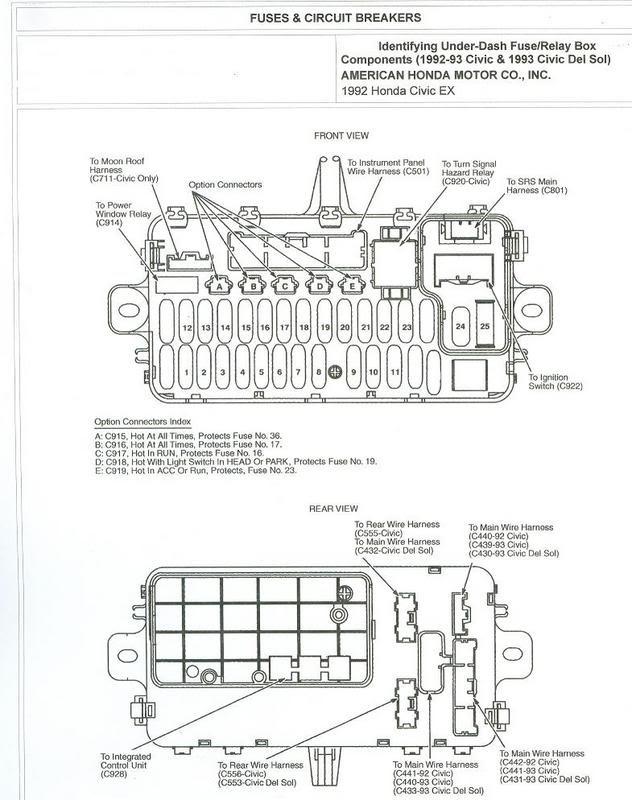 Honda Civic 95 Honda Civic Fuse Box Diagram