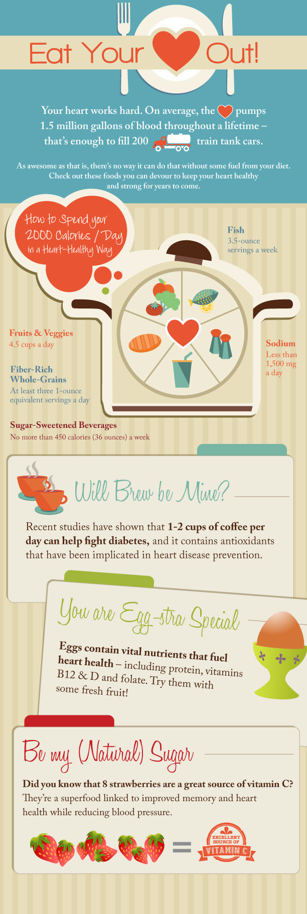Infographic: Eat Your Heart Out! #infographic