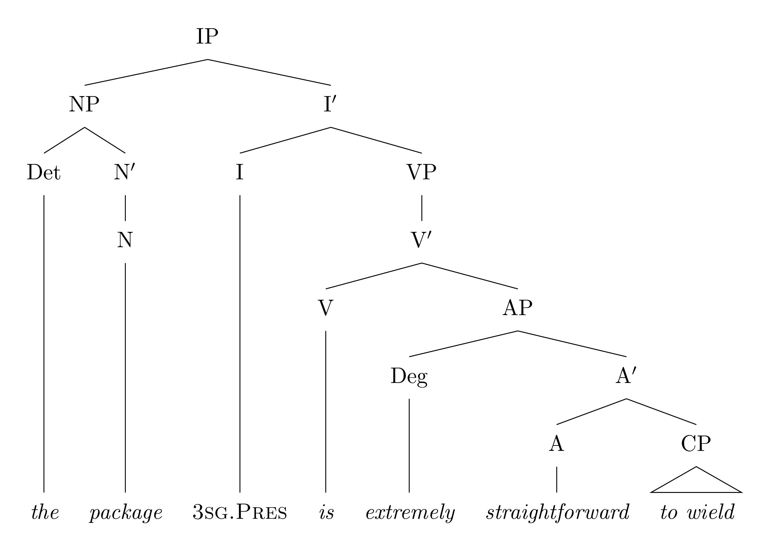 Diagram Block Diagram In Latex Full Version Hd Quality In Latex Suspensiontechniques Terrassement De Vita Fr