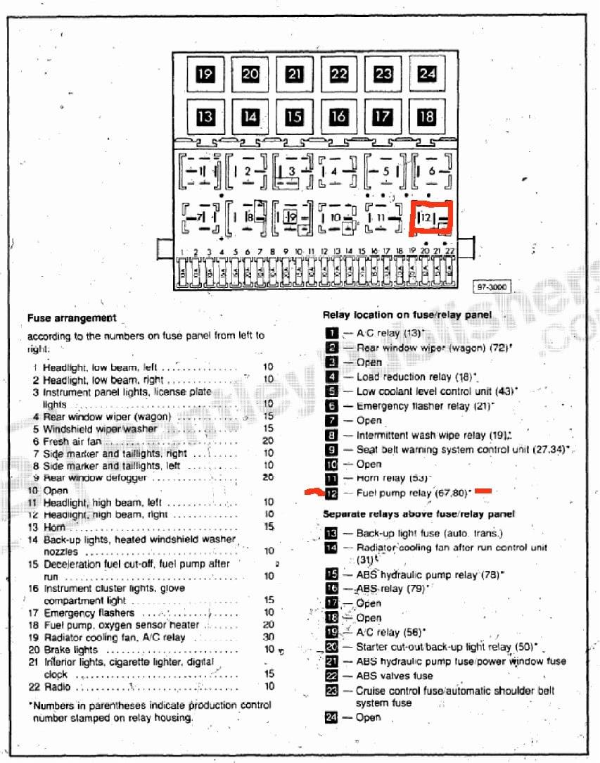 96 jettum fuse box diagram