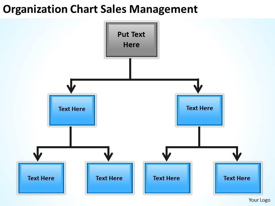 Diagram Change Management Flow Diagram Full Version Hd Quality Flow Diagram Diagramlarxo Interno5teatro It