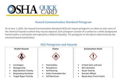 Best Hazard Pictogram Resources And Ghs Label References Mpc