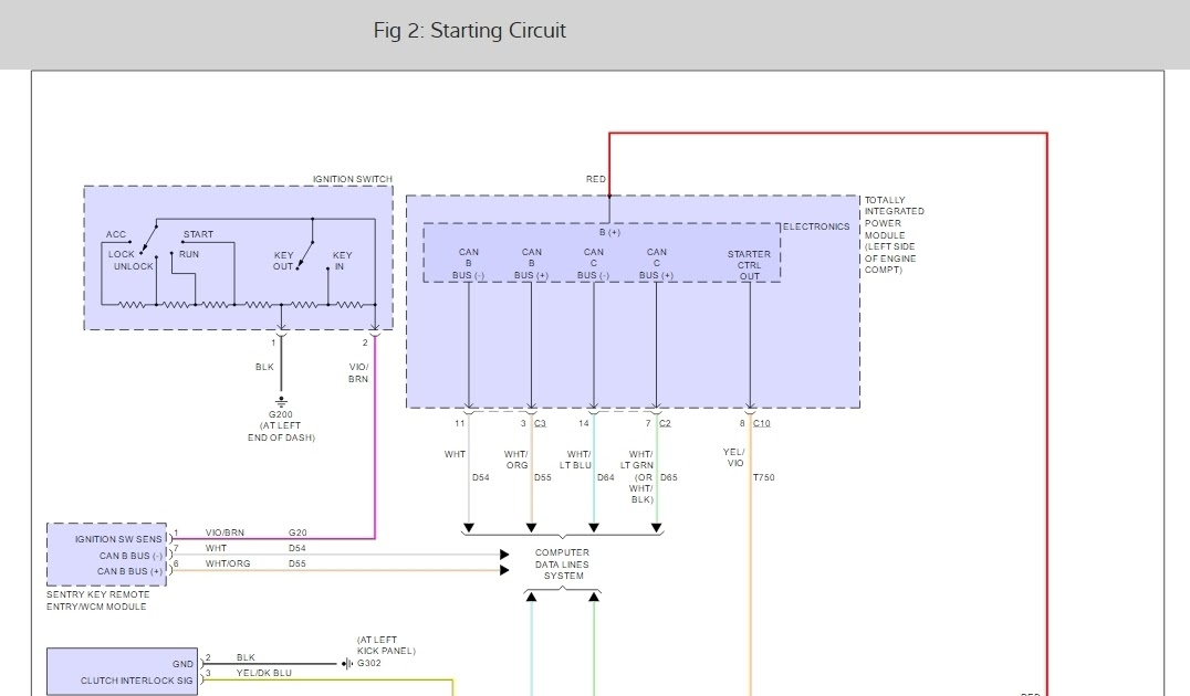 Roger Vivi Ersaks  2008 Dodge Avenger Wiring Diagram