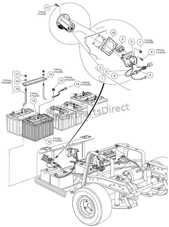 Diagram Club Car Electric Diagram For 1998 Full Version Hd Quality For 1998 Diagramdizono Nowroma It