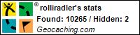 Profile for rolliradler