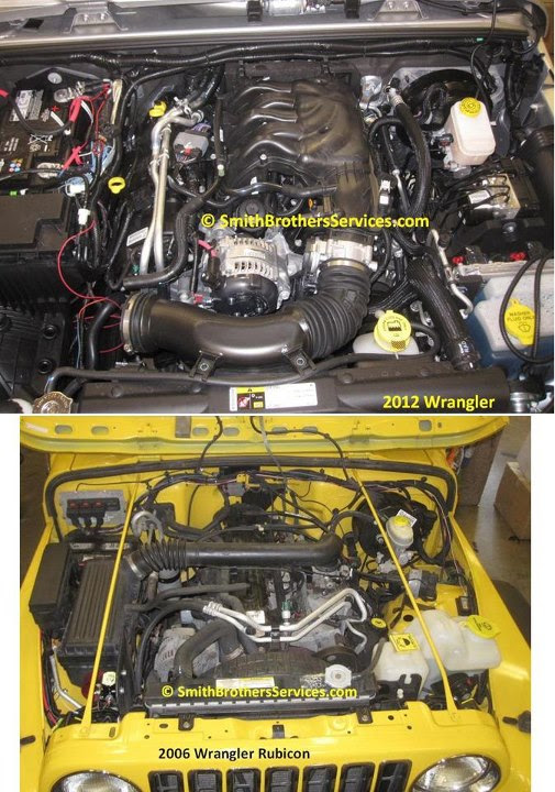 1998 Jeep Wrangler Under Hood Fuse Box Diagram