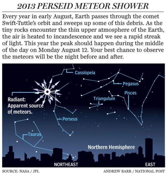 perseid-meteor-shower-graphic