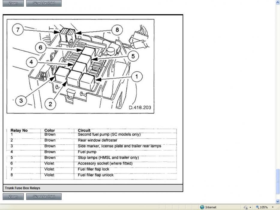 99 Jaguar Xk8 Fuse Diagram 240v Plug Wiring Diagram Djisamsu Nahmasuk Madfish It