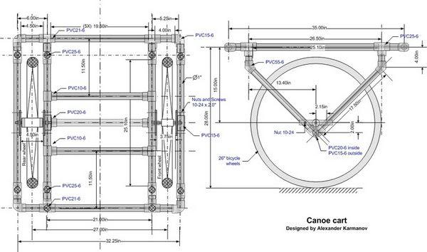 DIY PVC Canoe Dolly Diagram | DIY Idea From PVC Material | Pinterest